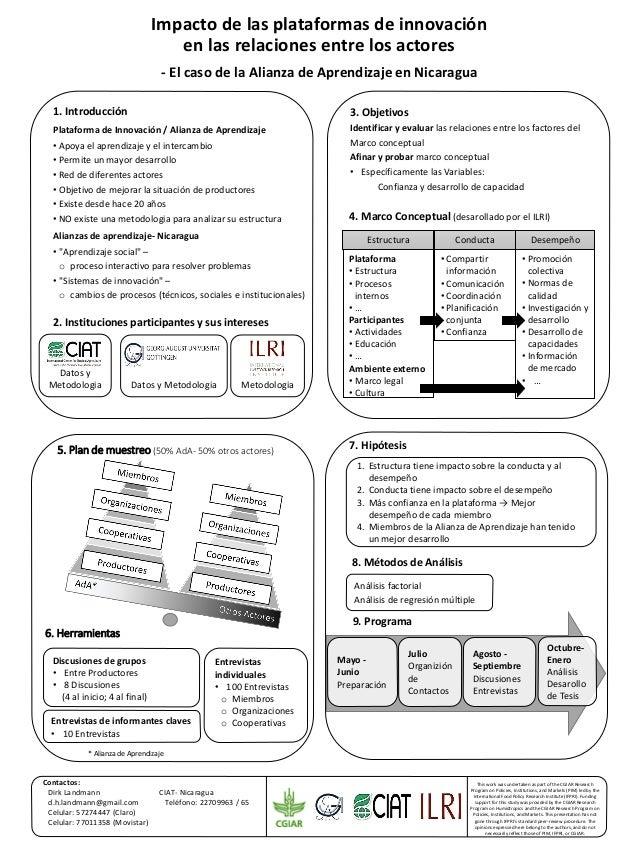 Impacto de las plataformas de innovación en las relaciones entre los actores - El caso de la Alianza de Aprendizaje en Nic...
