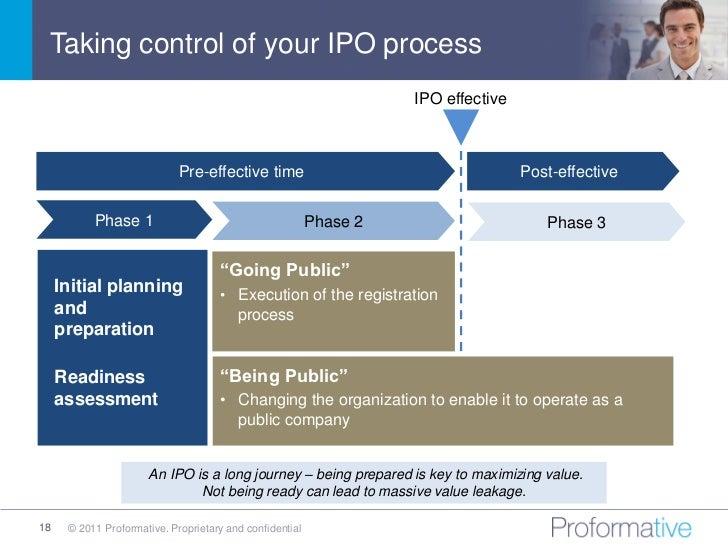 Mechanics of the ipo process