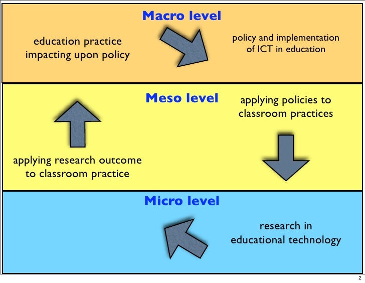 Difference Between a Macro-Level and Micro-Level Theoretical Orientation