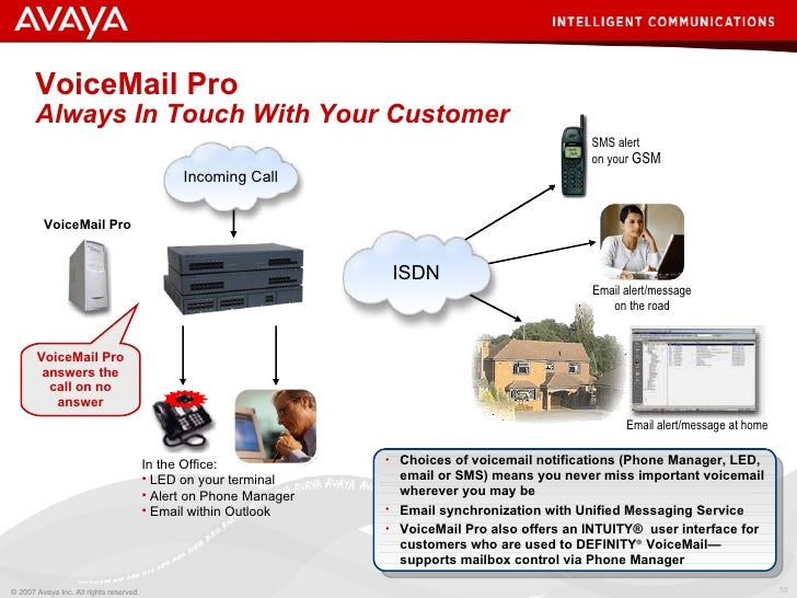 ip office master customer presentation 55 728?cb=1247825284 ip office master customer presentation Intuity Le Grand at fashall.co