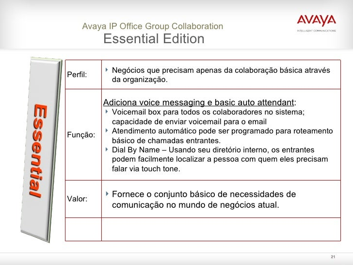 Avaya Ip Office Essential Edition License Lookup
