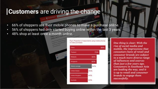 Customers are driving the change • 66% of shoppers use their mobile phones to make a purchase online. • 56% of shoppers ha...