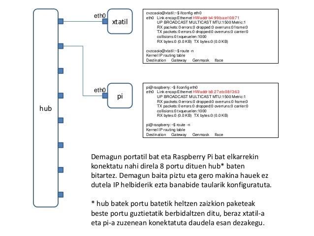[KSO] 8. ESKOLA (2017/03/22): SARE maila: IP protokoloa: oinarriak Slide 2