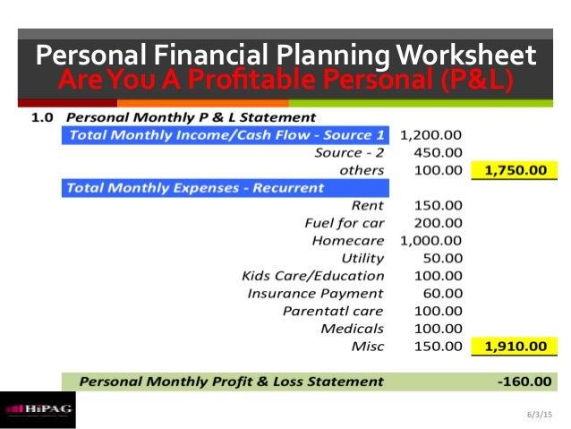 Personal Financial Planning – Financial Planning Worksheet