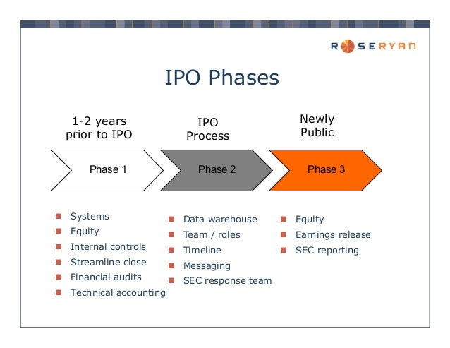 An ipo does not require sec registration