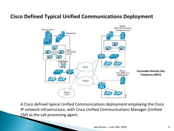 Migration to Unified Communications from Legacy Phone Systems