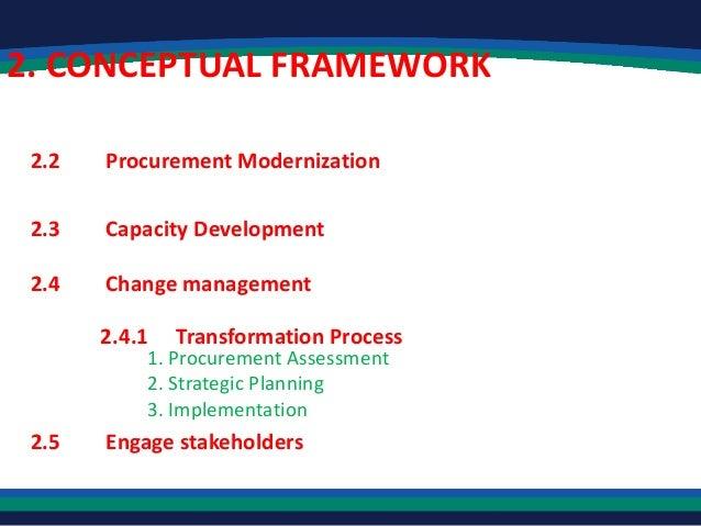 2nd Generation Construction Procurement Reform Published