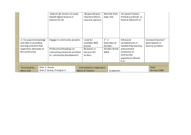 Sample Ippd Of teachers