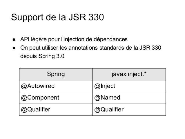 Support de la JSR 330 ● API légère pour l'injection de dépendances ● On peut utiliser les annotations standards de la JSR ...