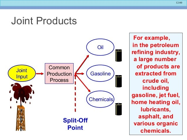 Accounting For Joint Products