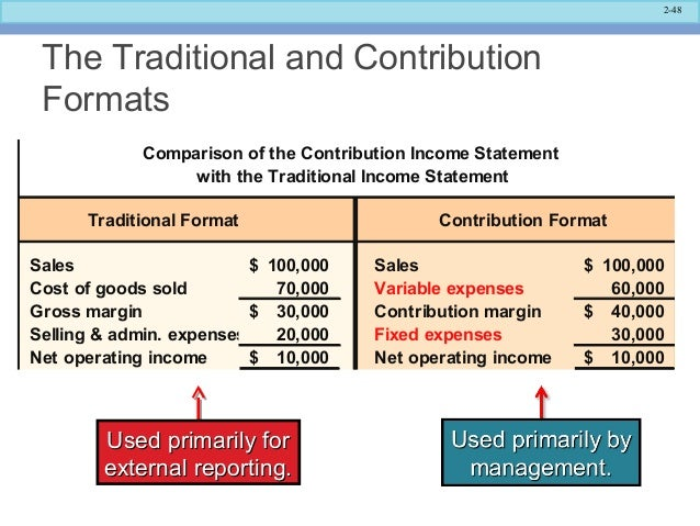 Sample Income Statement Traditional Income Statement · Managerial  Accounting 15th Ed Chapter 2