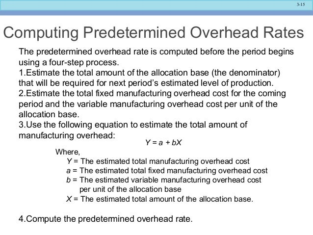 Predetermined overhead application rate formula - Trading