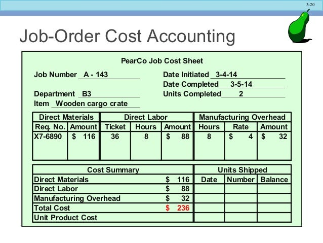chapter 3 cost accounting Federal financial accounting standards (sffas) no 4, managerial cost accounting concepts and standards for the federal government 1 see volume xiii, chapter 5, cost accounting compliance, for detailed information on the decision support system.