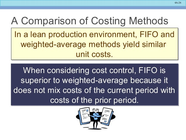 Accounting Costing Methods