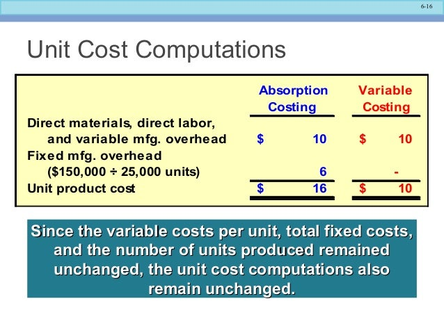 Cost Centre: Definition, Types and Purposes | Cost Accounting