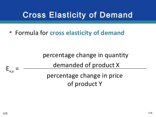 cross amount elasticity formula