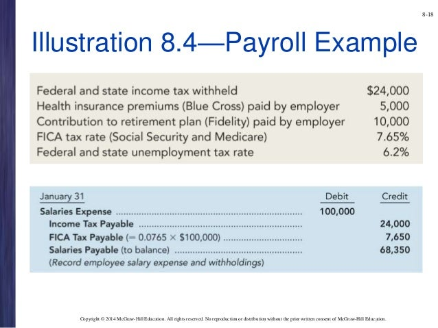 payroll accounting chap 3 matching and View notes - ch 5 matching from accounting 101 at santa ana college e pay futa tax with schedule h of form 1040 f provide unemployment insurance coverage and payment of benefits to interstate.