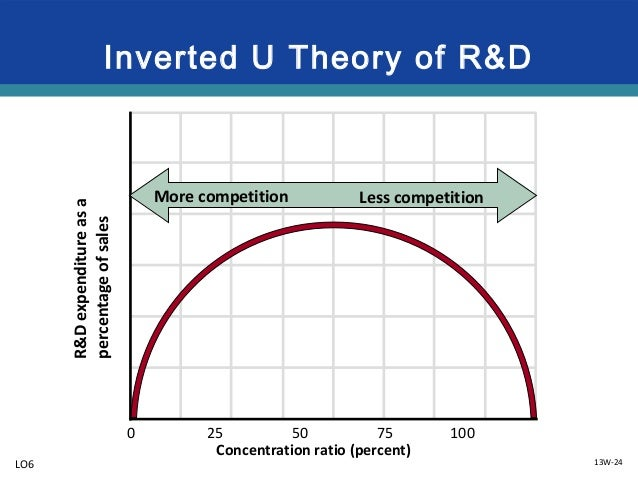 what are the negatives of the concentrated cluster theory Negative deviations to the and hendersonlo to evaluate the performance of cluster theory at each concentration the cluster theory, present.