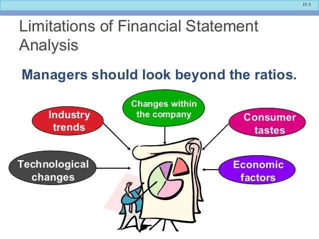 marketing management analysis of financial statement 21 financial statement basic financial management and ratio analysis for mfis these concepts form the basis of accounting and financial management.