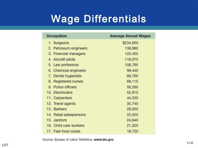 wage differentials and wage discrimination The equal pay act of 1963 editor's note: the following is the text of the equal pay act of 1963 (pub l 88-38) ( epa ), as amended, as it appears in volume 29 of the united states code, at section 206(d.