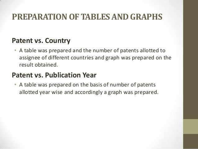 PREPARATION OF TABLES AND GRAPHSPatent vs. Country• A table was prepared and the number of patents allotted to  assignee o...
