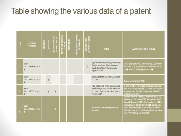 Table showing the various data of a patent                                                                                ...