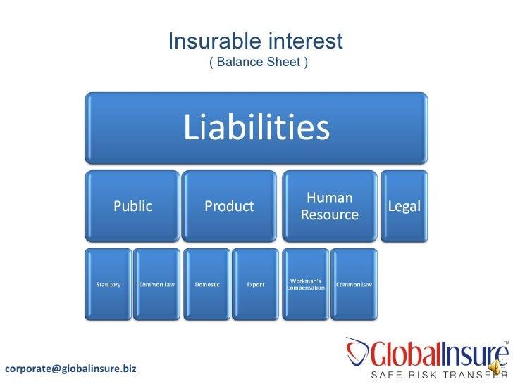 Ipr (case studies) - slideshare.net