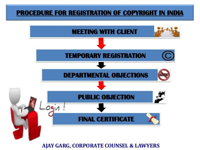 PROCEDURE FOR REGISTRATION OF COPYRIGHT IN INDIA MEETING WITH CLIENT  TEMPORARY REGISTRATION DEPARTMENTAL OBJECTIONS PUBLI...