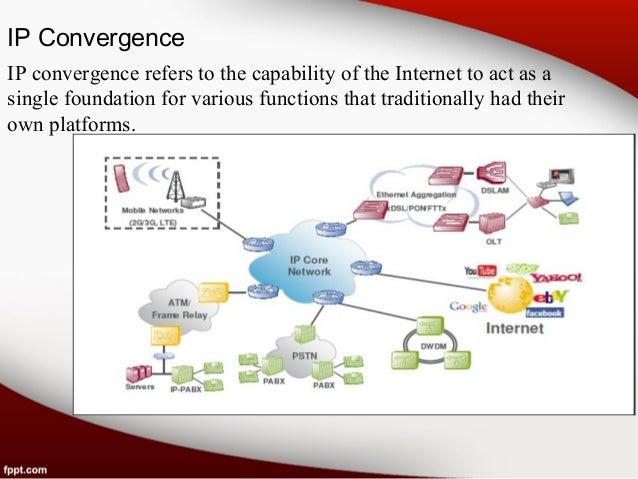 IP RAN 100NGN Slide 3