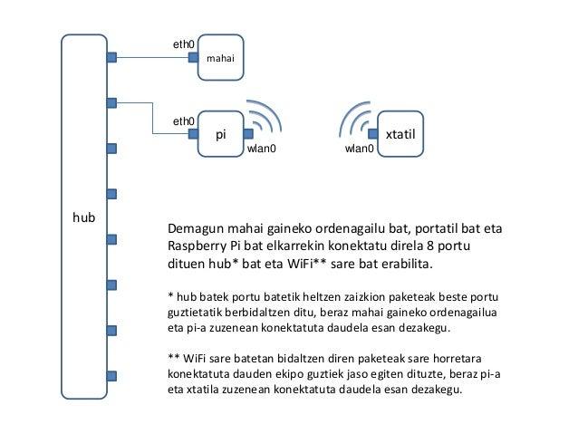 [KSO] 8. ESKOLA (2017/03/22): SARE maila: IP protokoloa: router Slide 2
