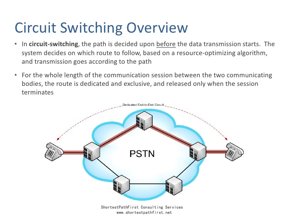 Circuit Switching Overview • In circuit-switching, the path is decided upon before the data transmission starts. The   sys...
