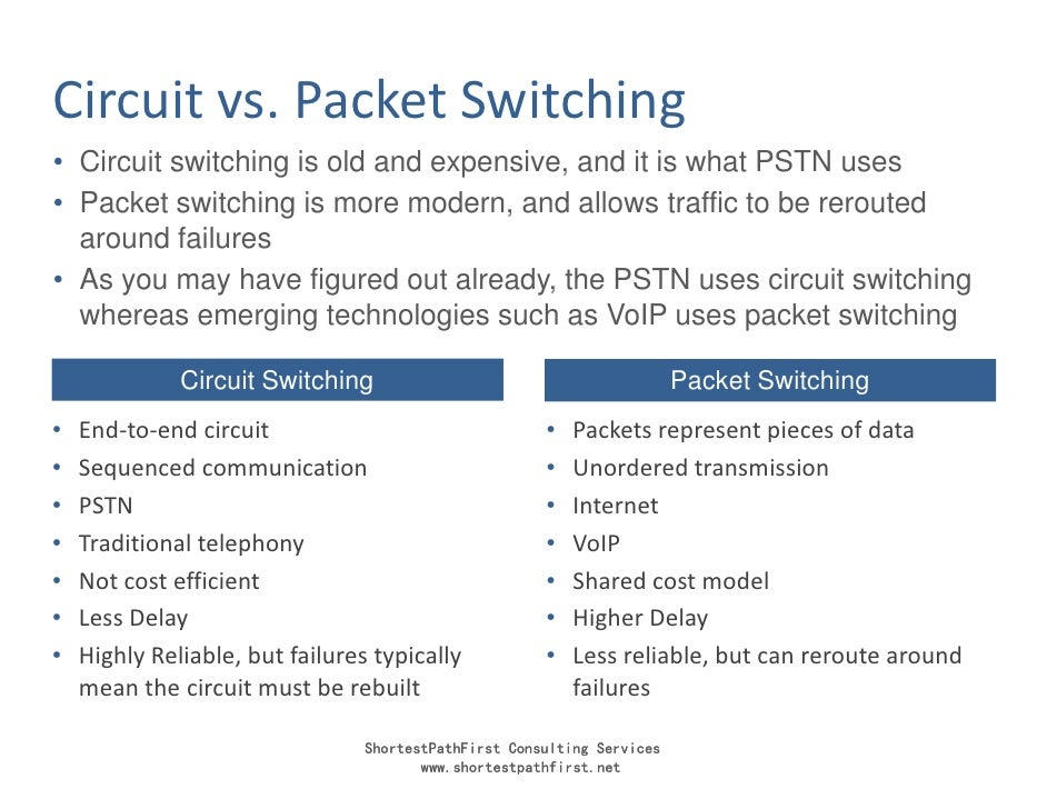 Packet switching georgia tech network implementation youtube.