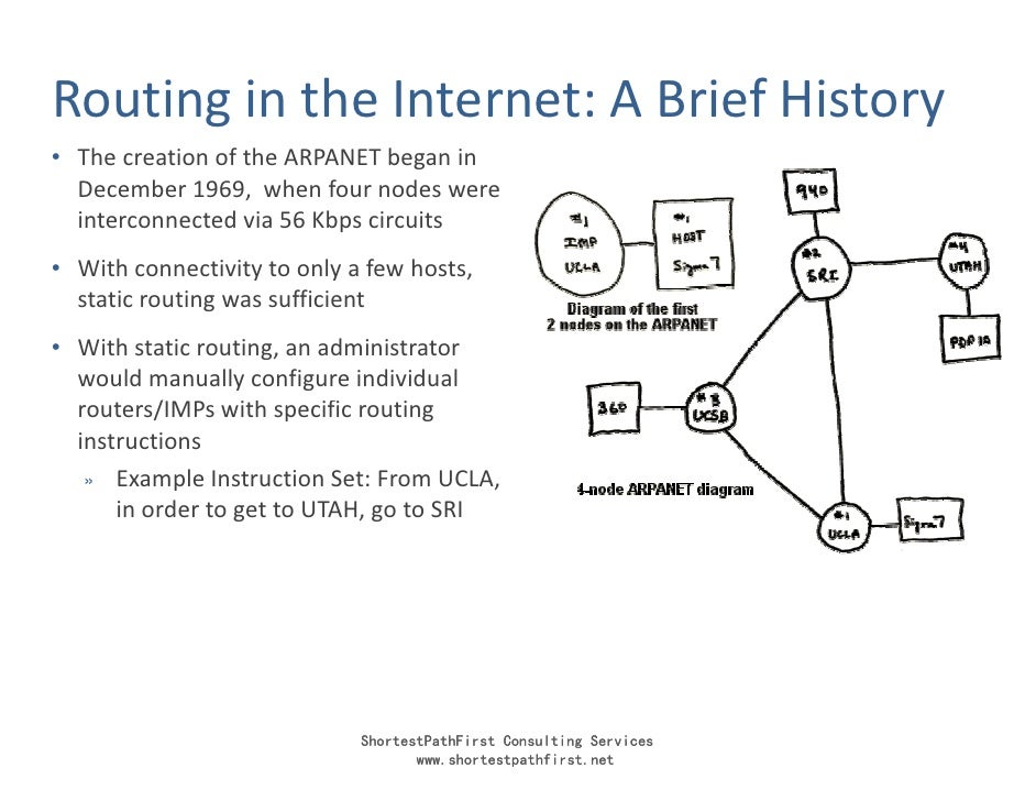 Routing in the Internet: A Brief History • The creation of the ARPANET began in   December 1969, when four nodes were   in...