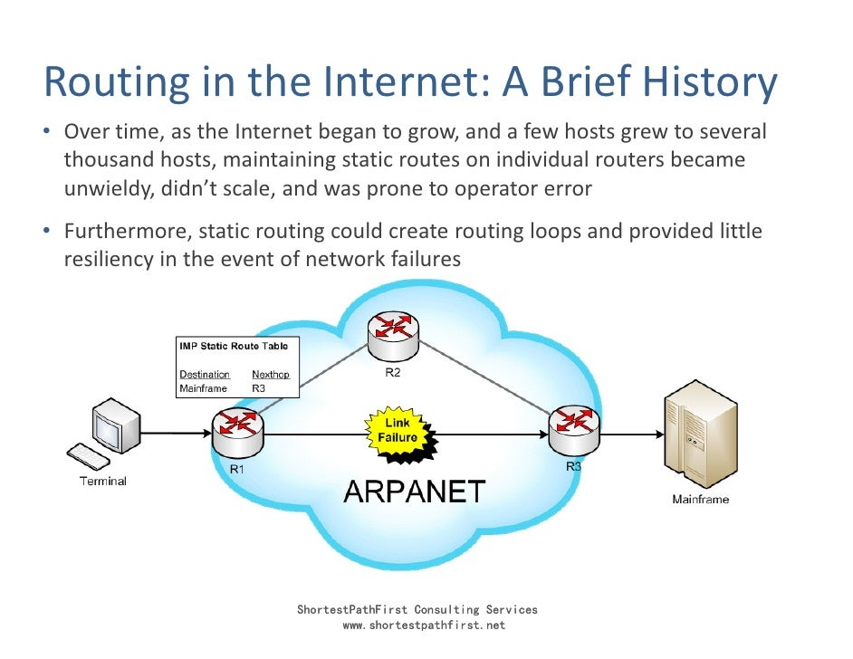 Routing in the Internet: A Brief History • Over time, as the Internet began to grow, and a few hosts grew to several   tho...