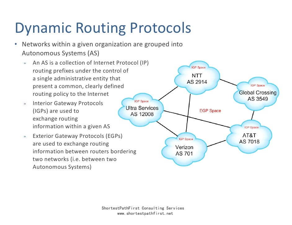 Dynamic Routing Protocols • Networks within a given organization are grouped into   Autonomous Systems (AS)   »   An AS is...