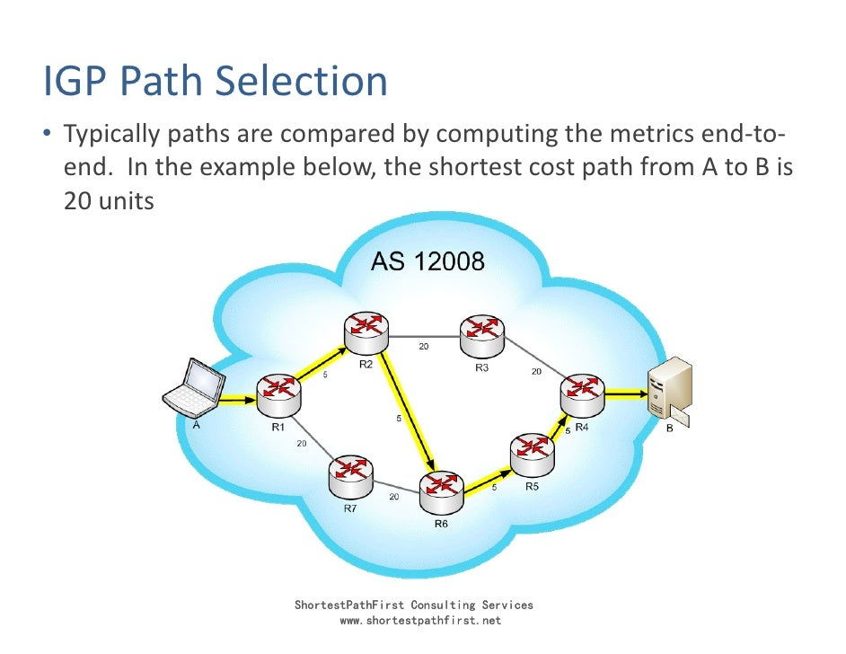 IGP Path Selection • Typically paths are compared by computing the metrics end-to-   end. In the example below, the shorte...