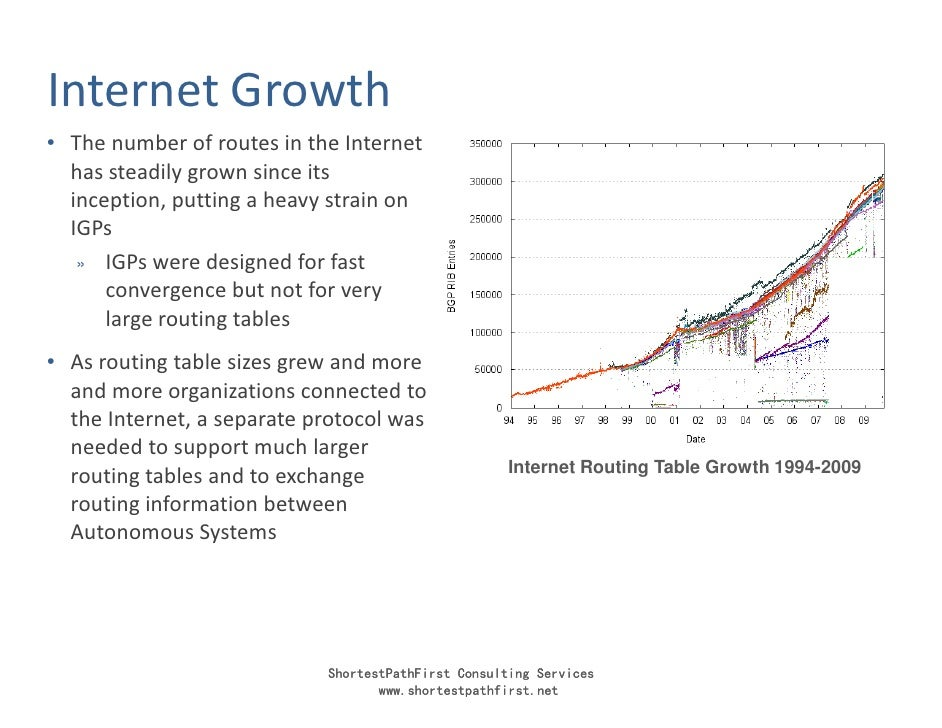 Internet Growth • The number of routes in the Internet   has steadily grown since its   inception, putting a heavy strain ...