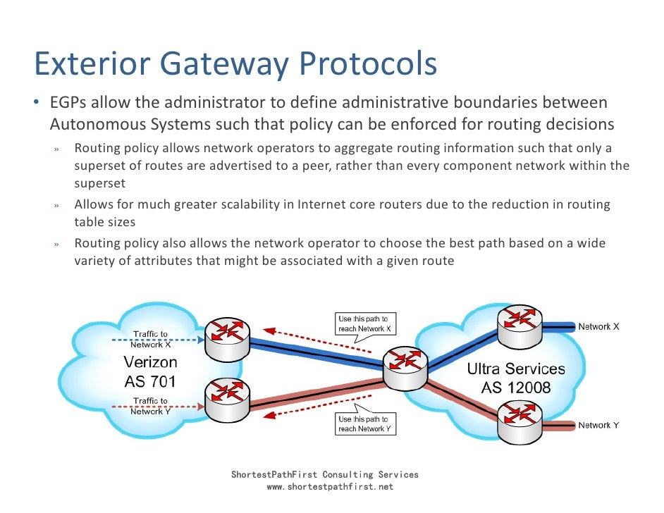Exterior Gateway Protocols • EGPs allow the administrator to define administrative boundaries between   Autonomous Systems...