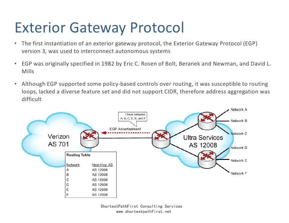 Exterior Gateway Protocol • The first instantiation of an exterior gateway protocol, the Exterior Gateway Protocol (EGP)  ...