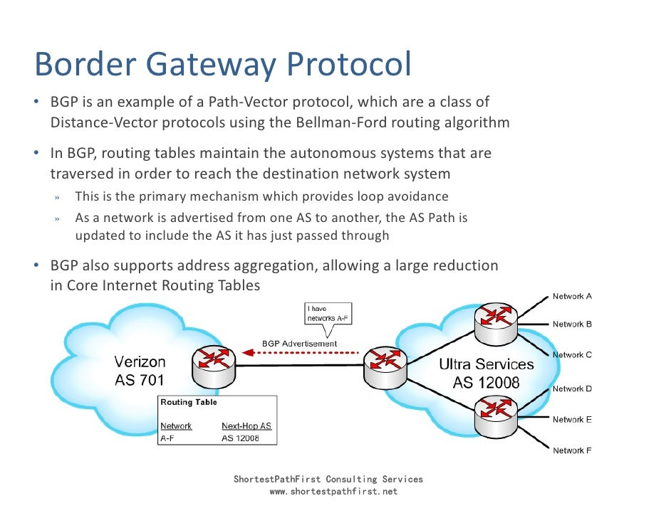 Border Gateway Protocol • BGP is an example of a Path-Vector protocol, which are a class of   Distance-Vector protocols us...