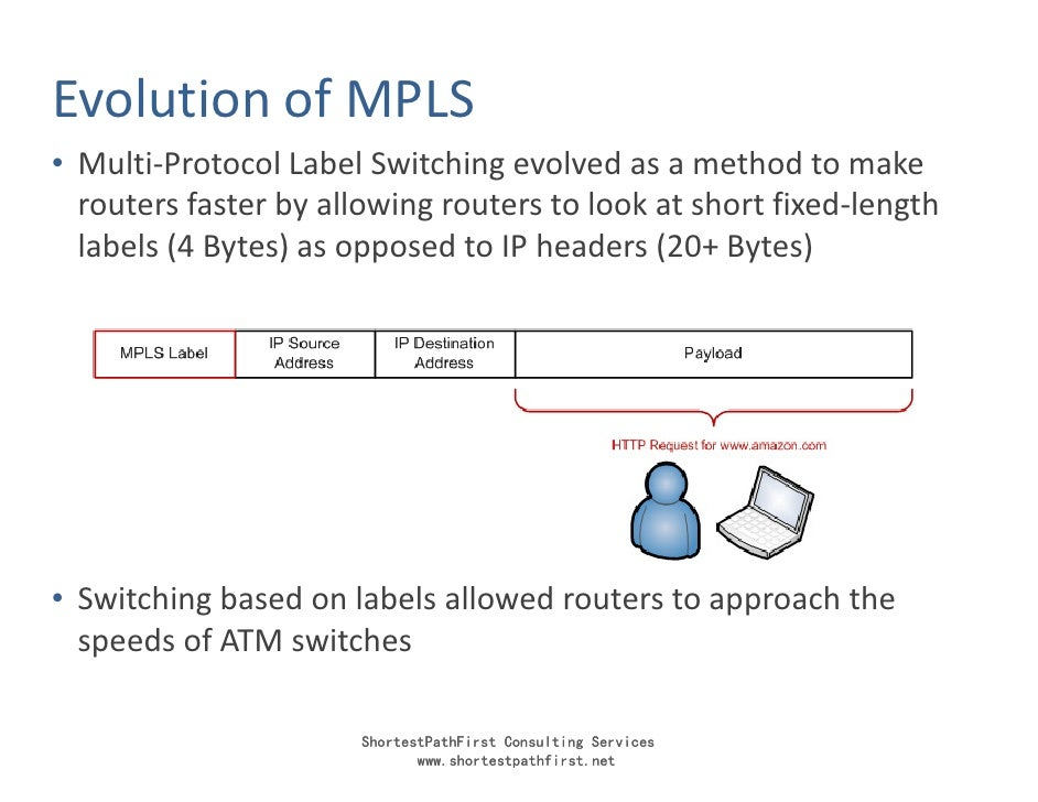 Evolution of MPLS • Multi-Protocol Label Switching evolved as a method to make   routers faster by allowing routers to loo...