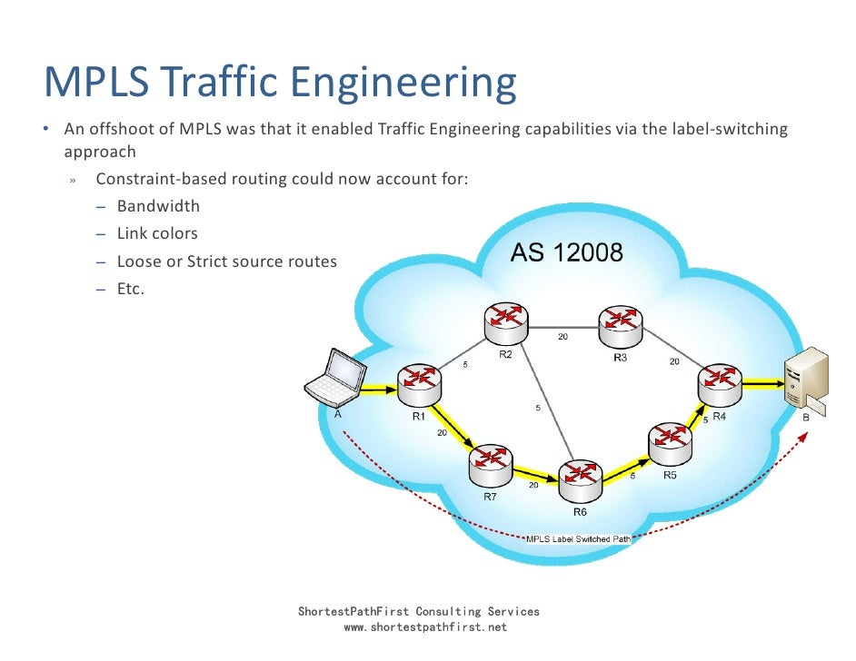MPLS Traffic Engineering • An offshoot of MPLS was that it enabled Traffic Engineering capabilities via the label-switchin...