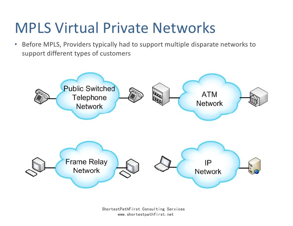 MPLS Virtual Private Networks • Before MPLS, Providers typically had to support multiple disparate networks to   support d...