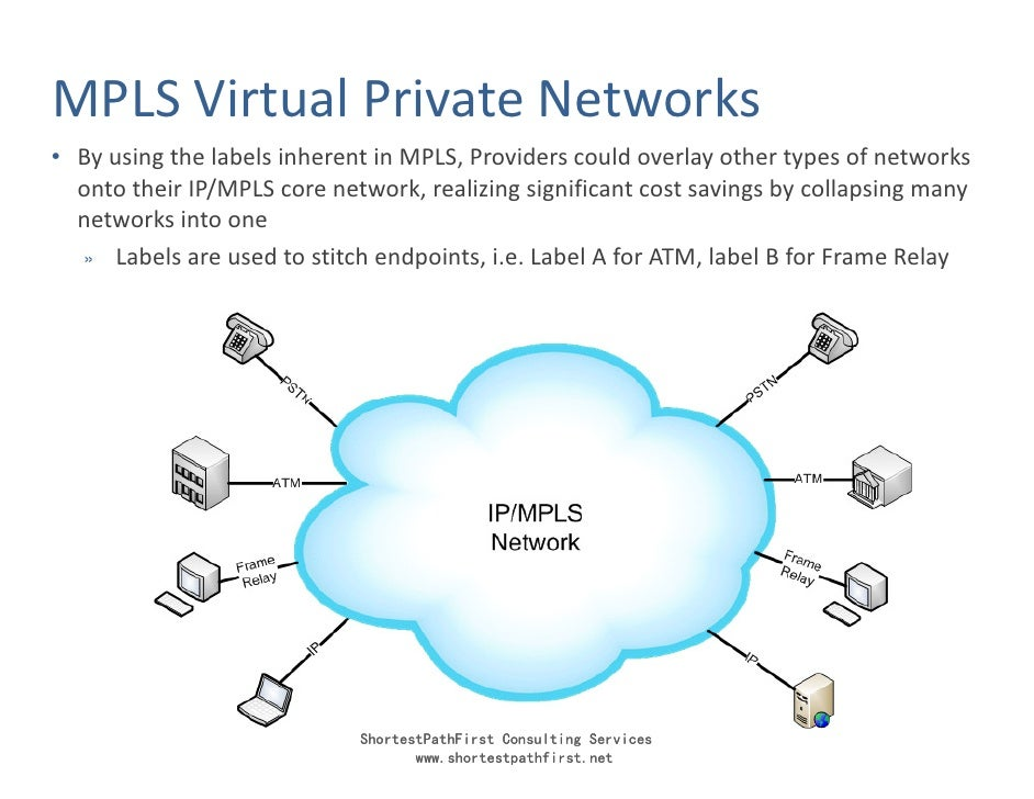 MPLS Virtual Private Networks • By using the labels inherent in MPLS, Providers could overlay other types of networks   on...