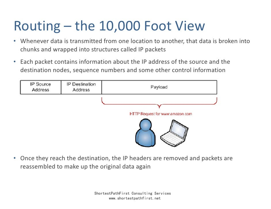 Routing – the 10,000 Foot View • Whenever data is transmitted from one location to another, that data is broken into   chu...