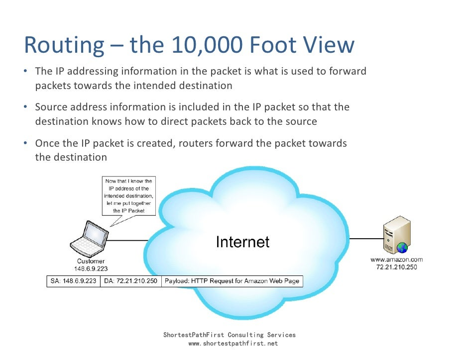 Routing – the 10,000 Foot View • The IP addressing information in the packet is what is used to forward   packets towards ...