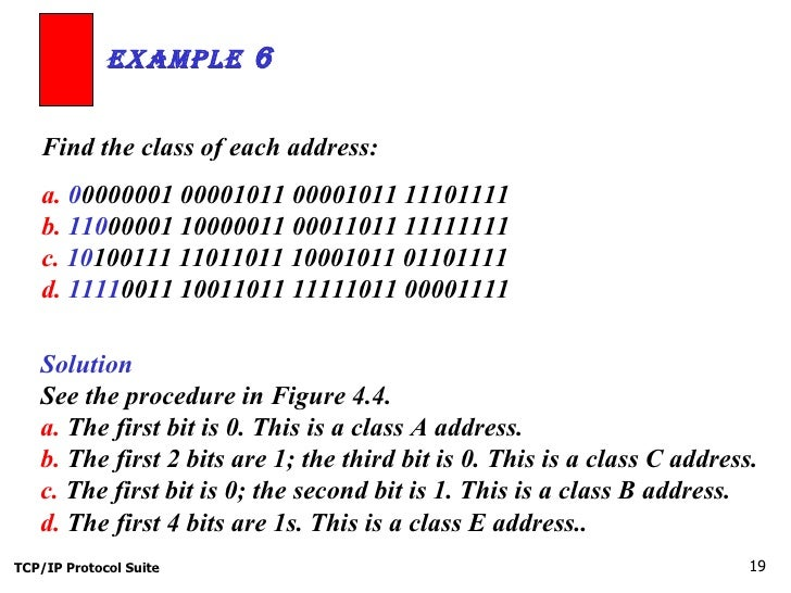 find the class of the following ip addresses