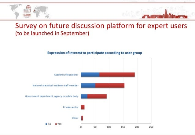 Survey on future discussion platform for expert users (to be launched in September)