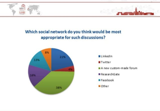 3. Reaching out to new users Younger users, light use • ESS Facebook page • Shared infographics • Digital publication • St...