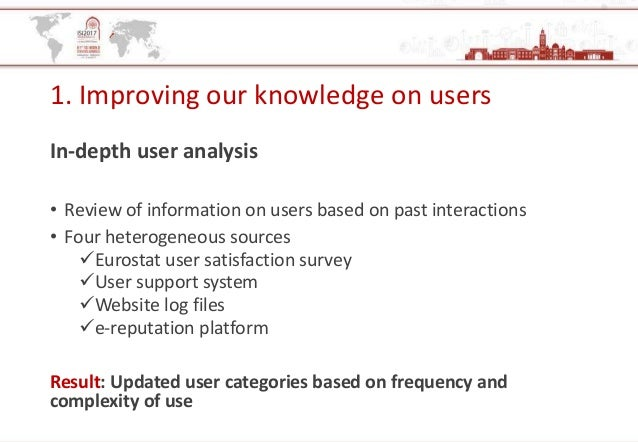 1. Improving our knowledge on users In-depth user analysis • Review of information on users based on past interactions • F...